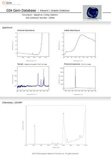 Gem Data Sheet image