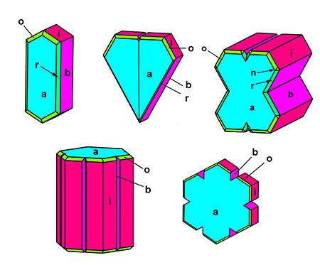 Crystal Schematic drawing image