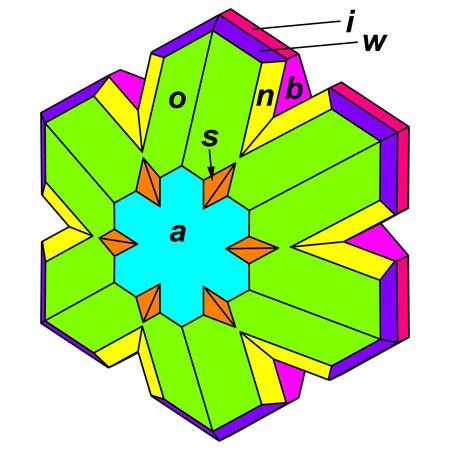 Alexandrite diagram image