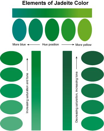 Richard Hughes, jade, Burma jade, Hpakan, jadeite mining, nephrite, maw-sit-sit, Burmese jade