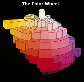 Color Wheel chart image
